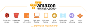 Intellicompute | Amazon web Services